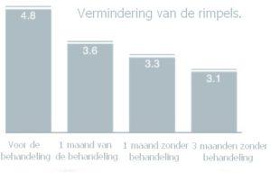 graphe rides FR .jpg (NL)